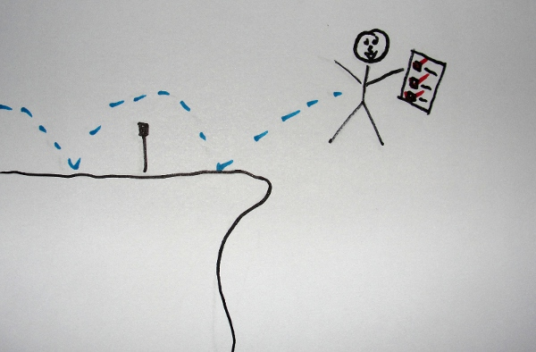 A stick figure is shown successfully clearing hurdles with a completed checklist before jumping off a cliff.